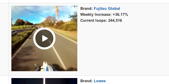 Fujitsu Vine Video von Franz-Josef Baldus in den TOP 10 bei Brands on Vine