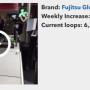 TOP 10 der Brand Vine Charts - mit einem meiner Fujitsu-Kurzvideos
