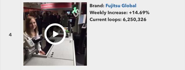 Mein Fujitsu Kurzvideo in den Brand Vine Charts auf Platz 4