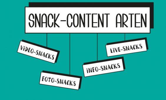 Infografik Snack-Content Arten - von Franz-Josef Baldus