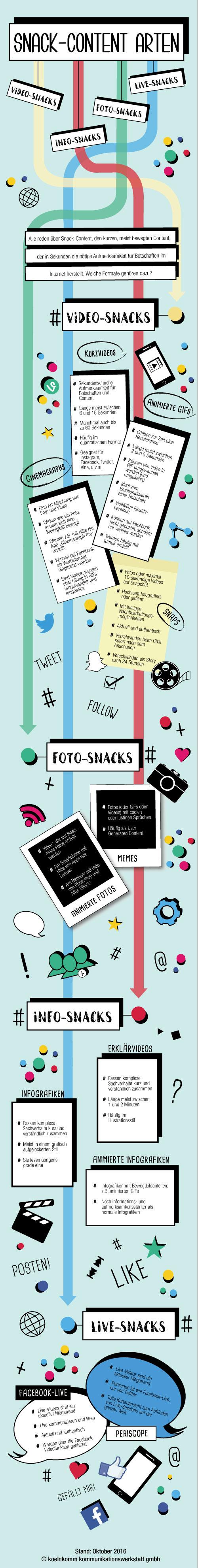 infografik_snack-content_web_500px_breit