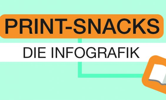 Print-Snacks - die Indografik - ein Blogartikel von koelnkomm