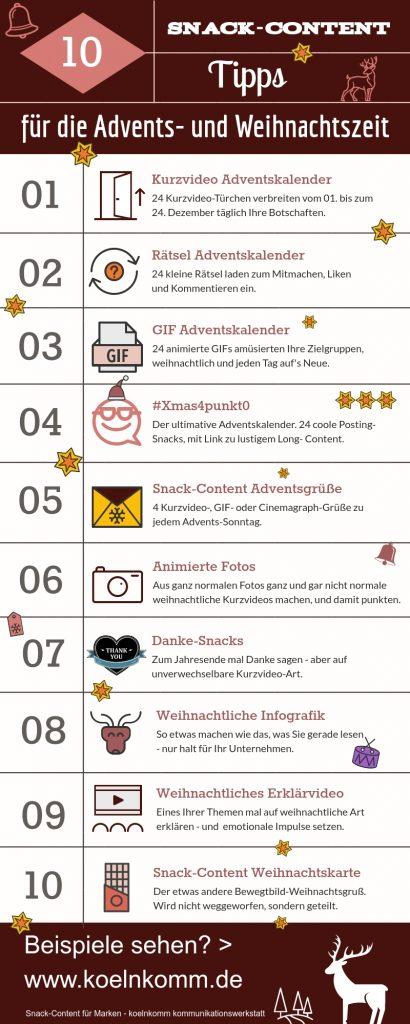 Infografik: 10-Snack-Content Tipps für die Advents- und-Weihnachtszeit - von koelnkomm