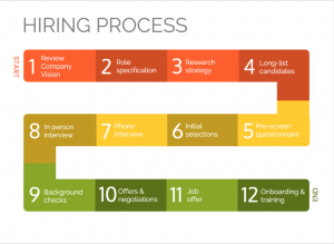 Beispiel einer Roadmap Infografik