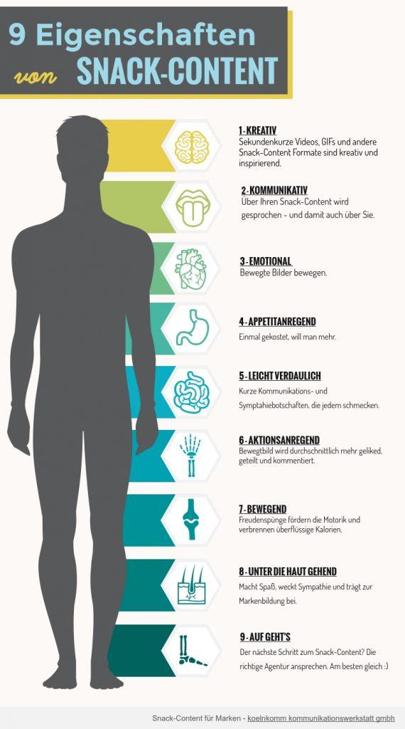 9 Eigenschaften von Snack-Content - Infografik der koelnkomm kommunikationswerkstatt
